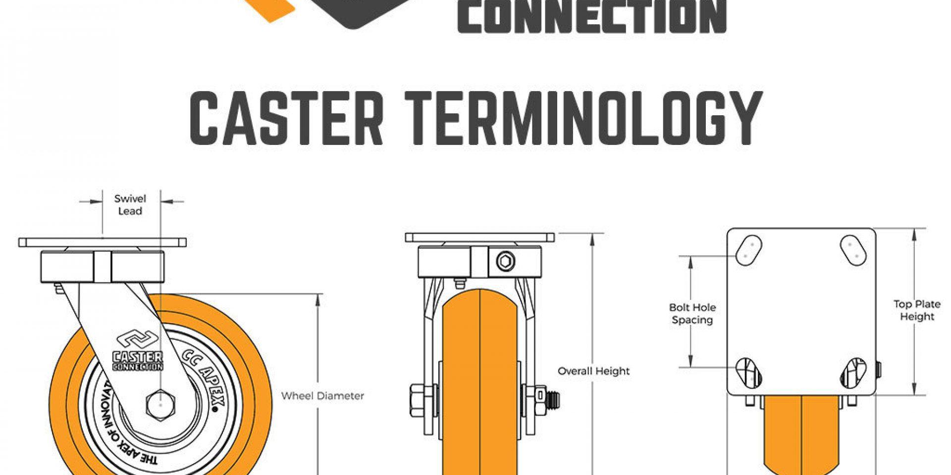 Caster Terminology 1024x697 1