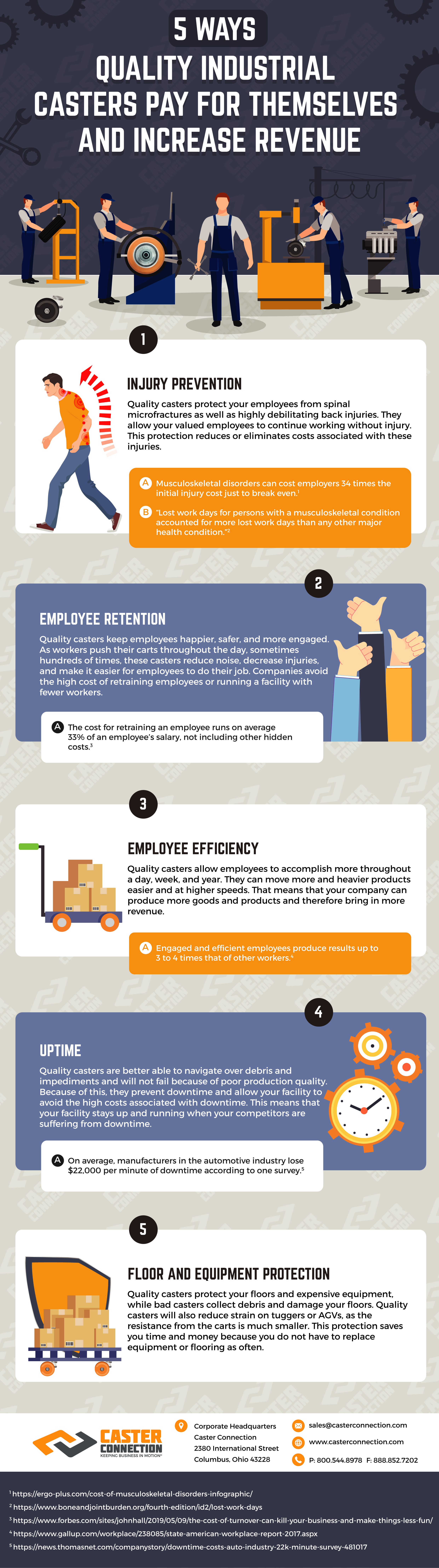 Automotive manufacturing casters make you money infographic