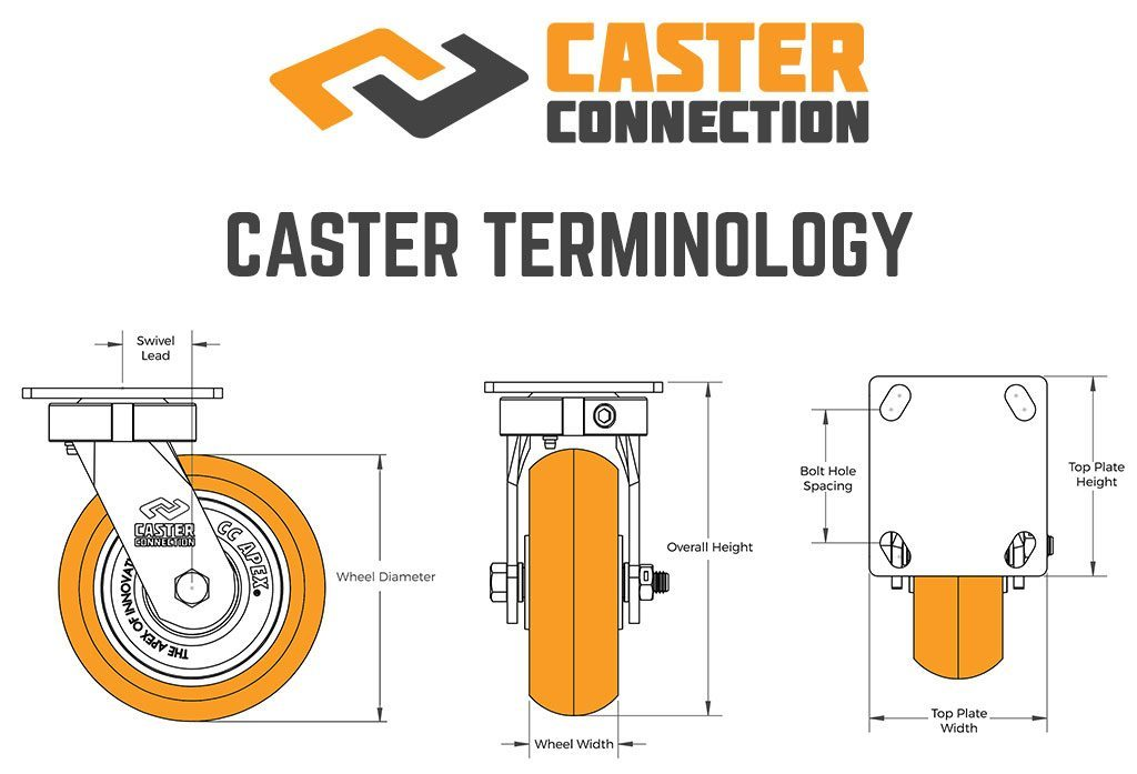 Caster Terminology