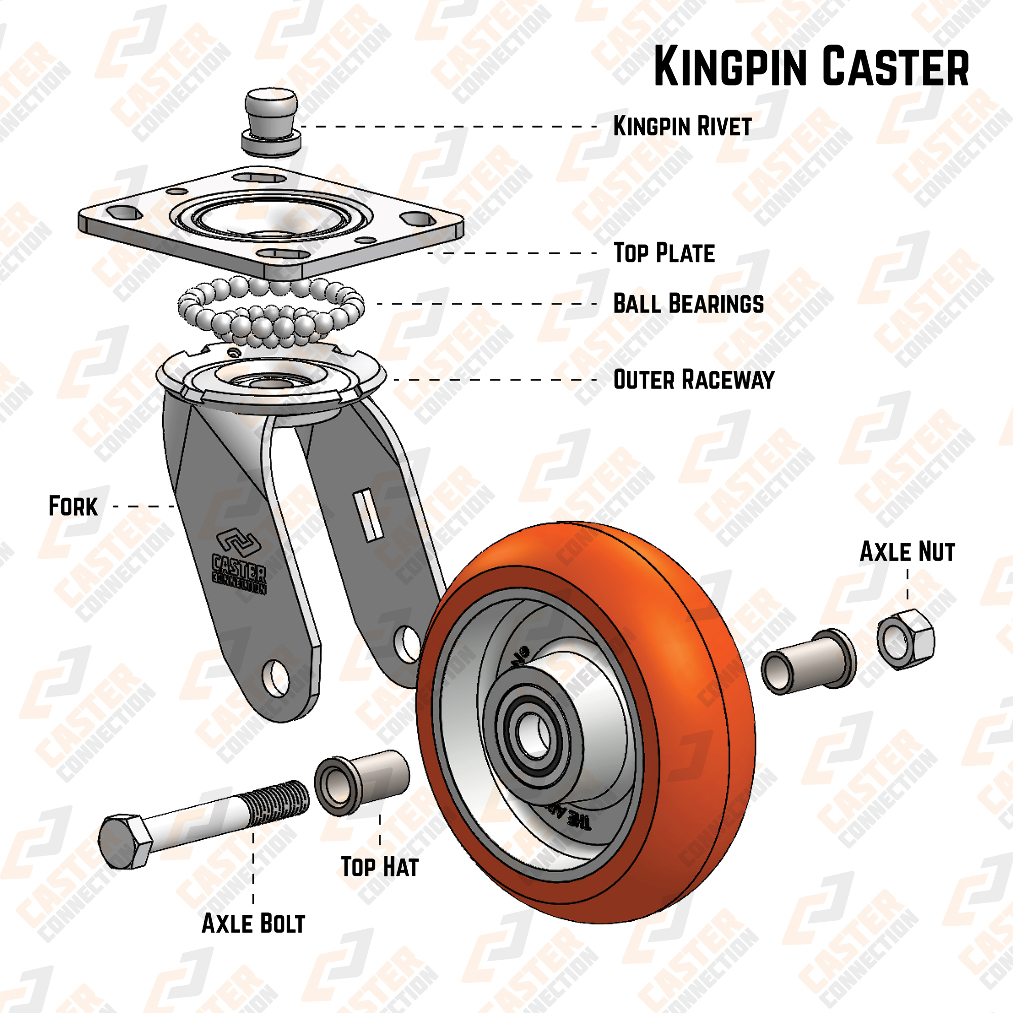 Kingpin Caster Component Anatomy