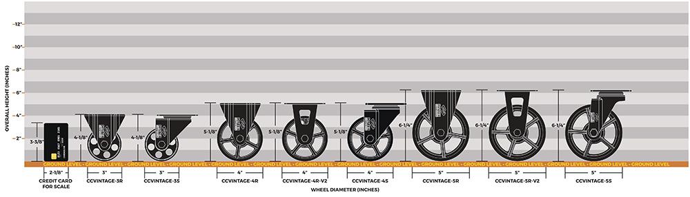 Small-CCV-3x125-4x125-5x125-Product-Size-Comparison-Chart