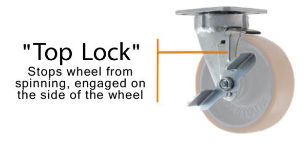 Top-Lock Brake AKA Side-Lock Brake