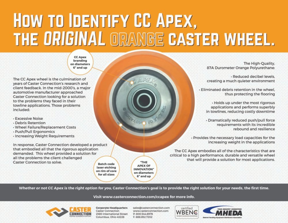 2020 How To Identify CC Apex reduced file size