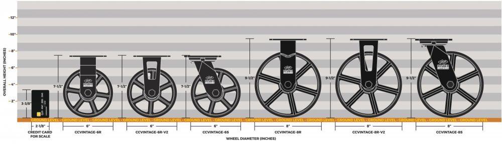CCV 6x2 8x2 Product Photos Product Size Comparison Chart