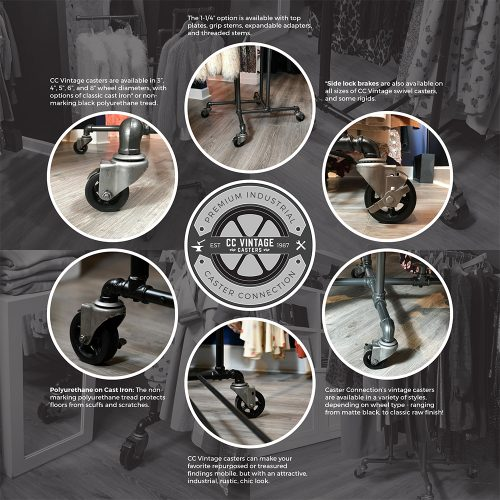 Retail Industrial Vintage Caster Infographic