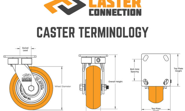 Glossary of Caster Terms