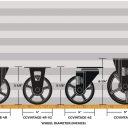 CCV 3x125 4x125 5x125 Product Size Comparison Chart Thumbnail