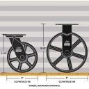 CCV 6x2 8x2 Product Photos Product Size Comparison Chart Thumbnail